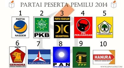 Nomor Urut Partai Peserta Pemilu 2014 Nomor Urut Partai Peserta Pemilu 2014